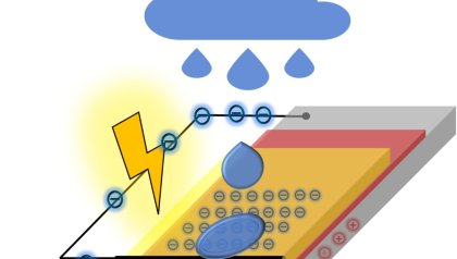 Harvesting energy from droplets