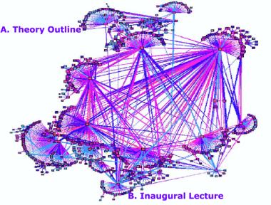 Illustratie Network Theory